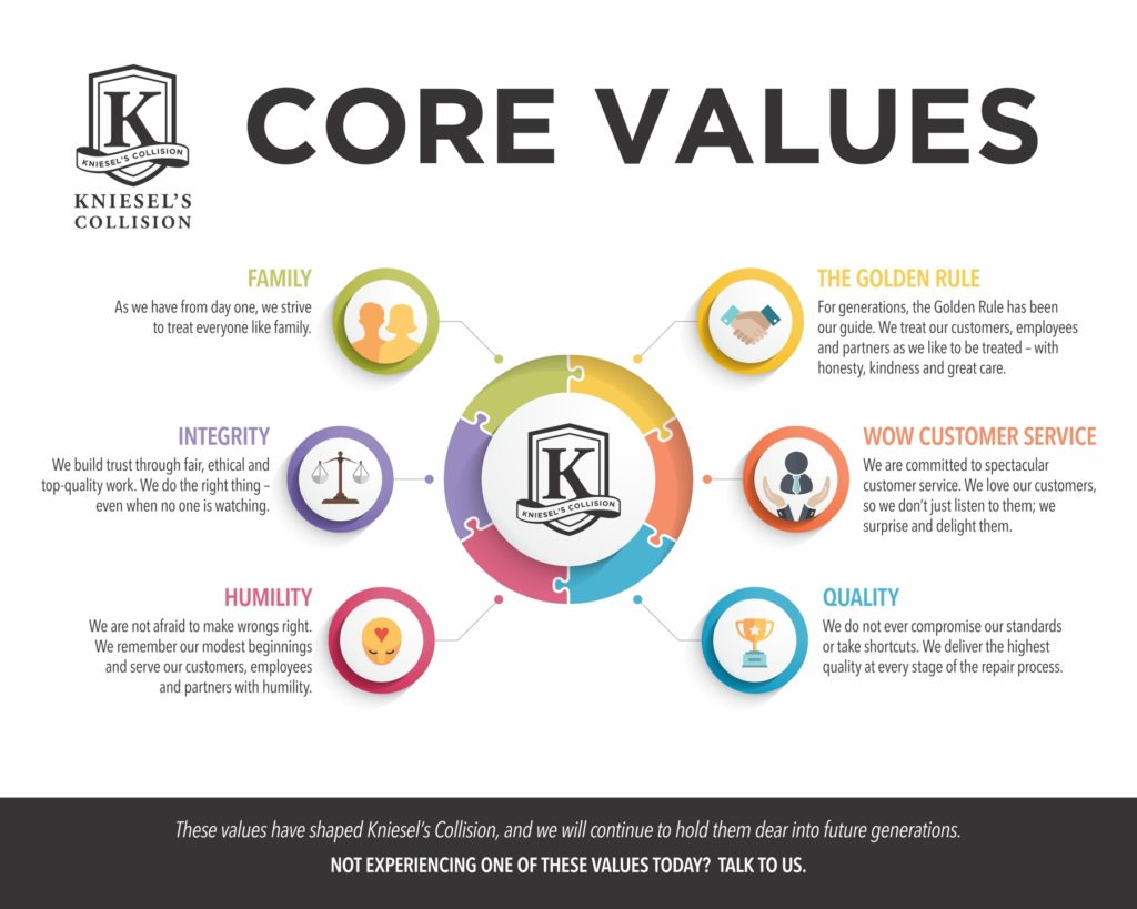 Kniesel Core Value Banner